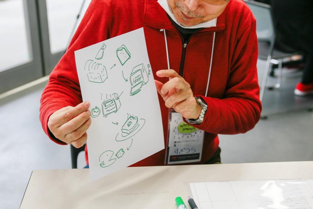 写真:アイスブレイクでトーストの作り方を説明する参加者
